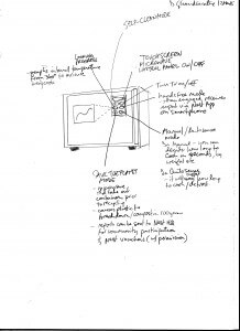 nest_scan_touchscreen_panel